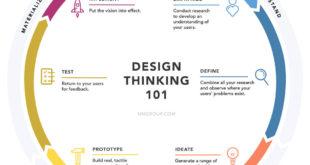 nn-design-think.jpg