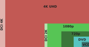 video-sizes.png