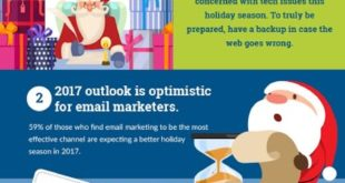 Campaigner-Christmas-in-July-How-to-Jumpstart-Holiday-Success-Infographic_071017-FINAL.jpg
