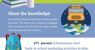 Campaigner-Back-to-School-Infographic_081717_FINAL.jpg