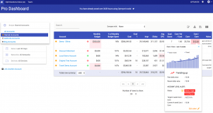 1-Optmyzr-PPC-Dashboard-With-Alerts.png