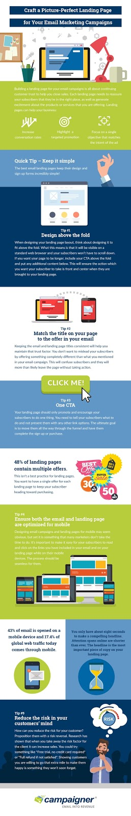 Craft a Picture-Perfect Landing Page for Your Email Marketing Campaigns