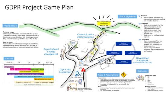 visual-gdpr-gameplan-small