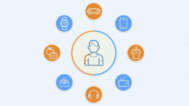 LiveRamp's IdentityLink visualization