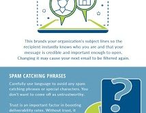 Campaigner-Email-Deliverability-Infographic-111717.jpg