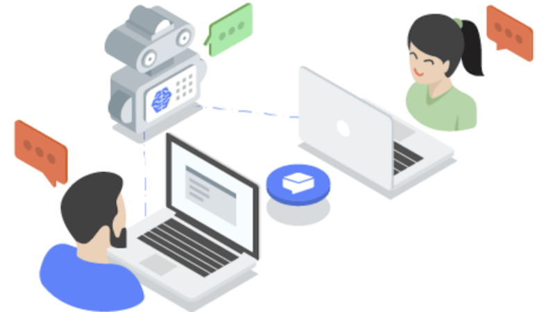 Google's visualization of its Contact Center AI