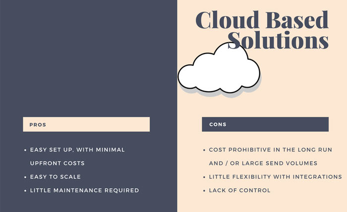 cloud based email infrastructur