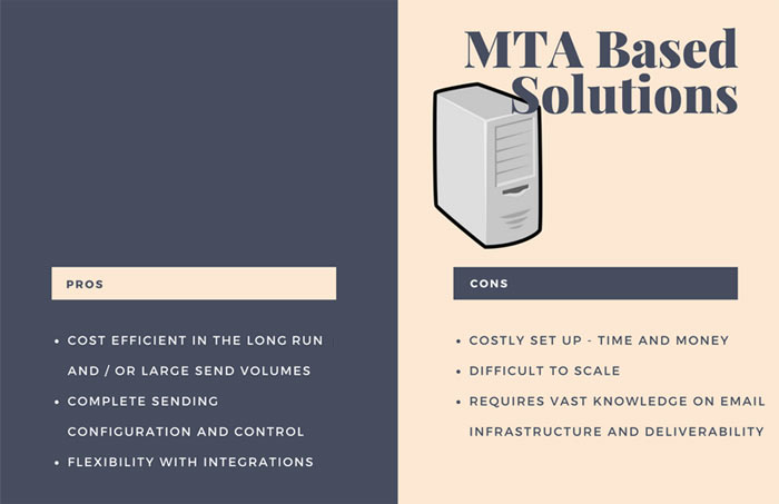mta email solution pros cons