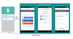 IdentityCentral_CloudApps-800x450.png