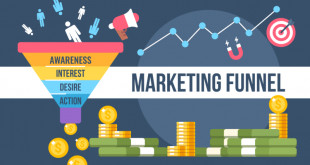 marketing-funnel-ss-1920-800x450.png