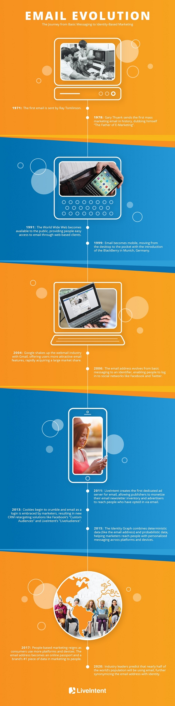 This infographic demonstrates just how fast email has developed.