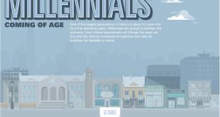 1.-WebsiteToolTester-millennials.png