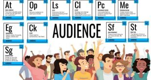 audience-emailperiodictable-800x450.jpg