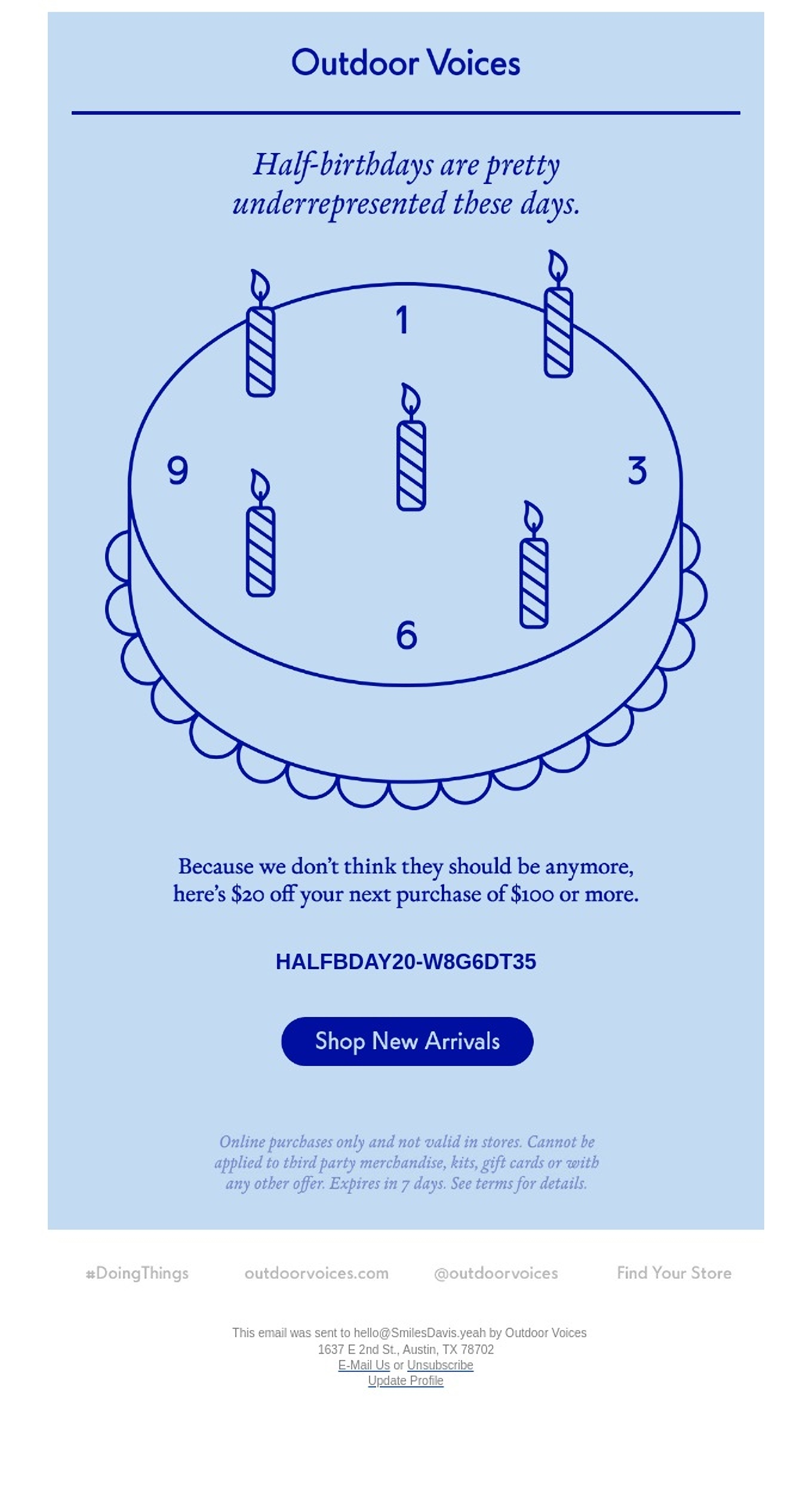 Birthday email example