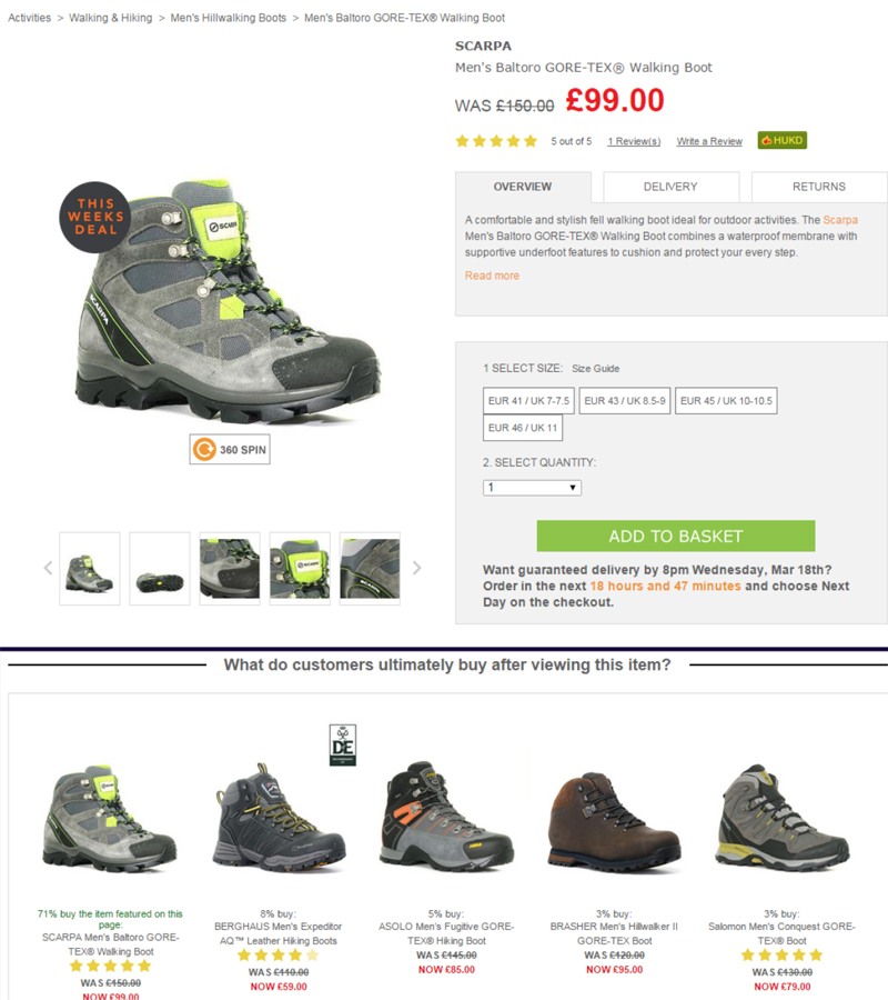 this ecommerce product page shows similar recommendations underneath the product being viewed