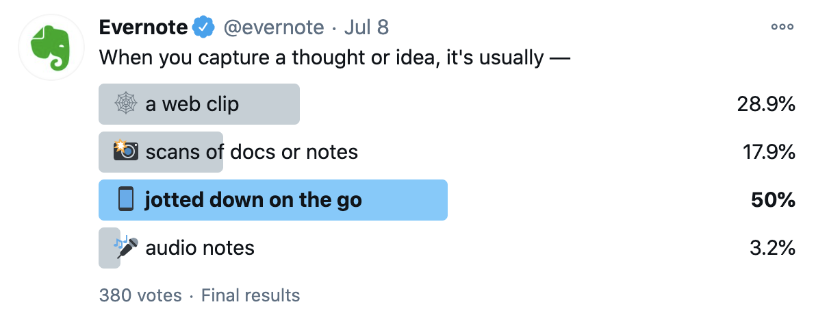 A poll from Evernote could be repurposed into content for your newsletter campaign.