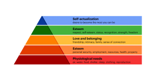 maslows-hierarchy-pride.png