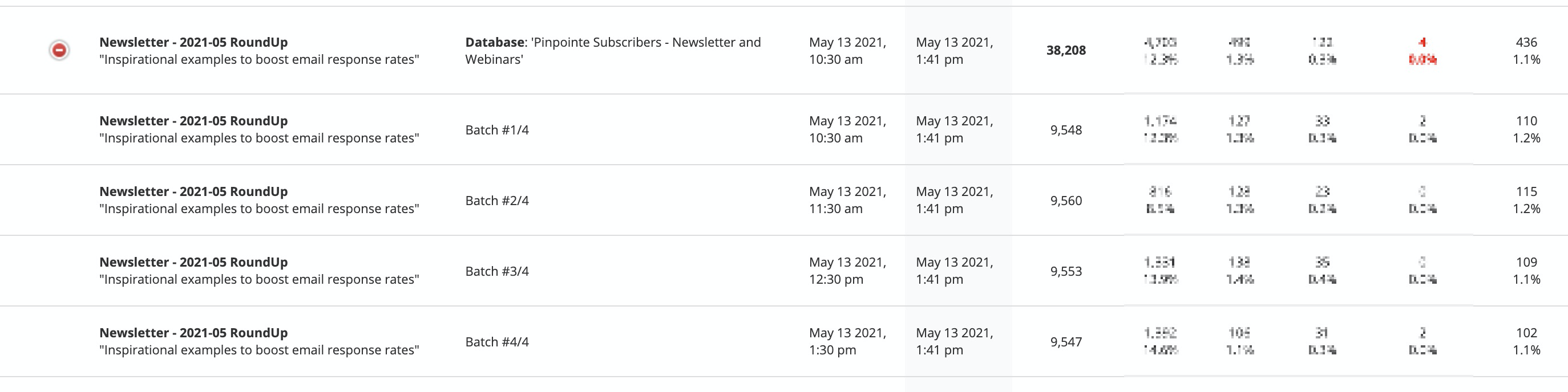 email scheduling auto batch reporting