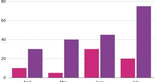 2-chart.jpg